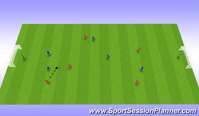 Football/Soccer Session Plan Drill (Colour): Spila 5 á 5 + markmenn.