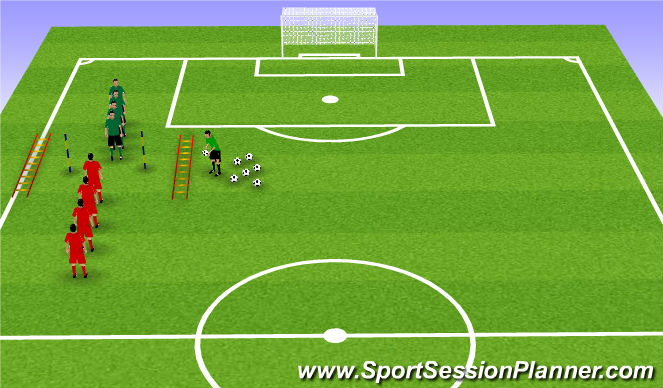 Football/Soccer Session Plan Drill (Colour): Speed and Agility Work