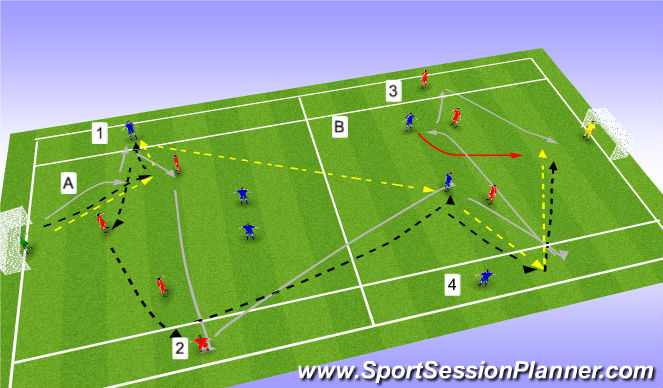 Football/Soccer Session Plan Drill (Colour): Switching play by turning