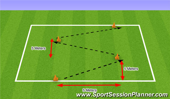 Football/Soccer Session Plan Drill (Colour): Movement 3