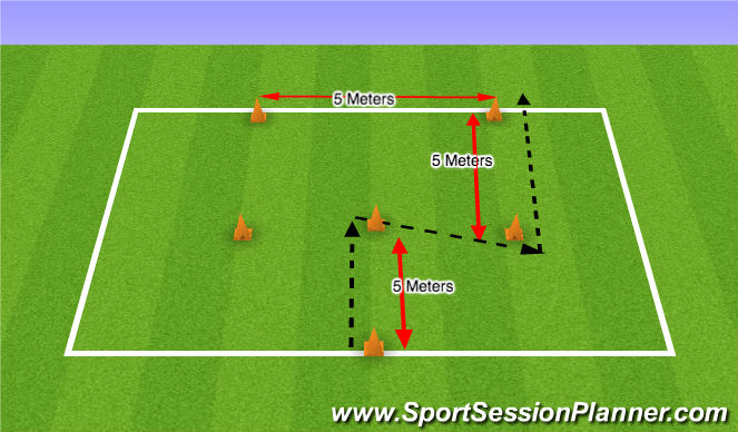 Football/Soccer Session Plan Drill (Colour): Movement 4