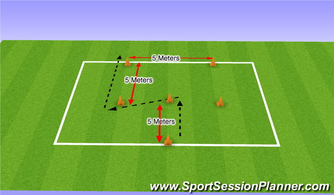 Football/Soccer Session Plan Drill (Colour): Movement 5