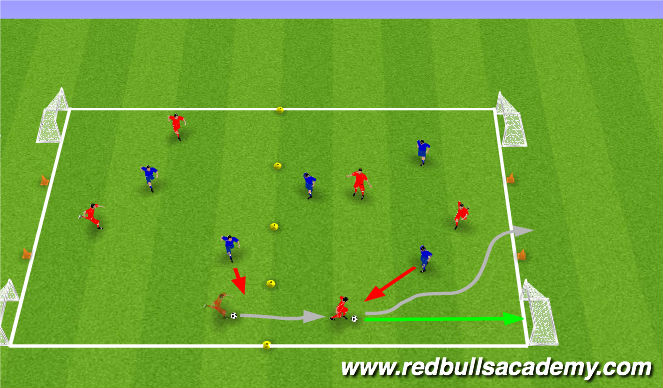 Football/Soccer Session Plan Drill (Colour): Conditioned Game I