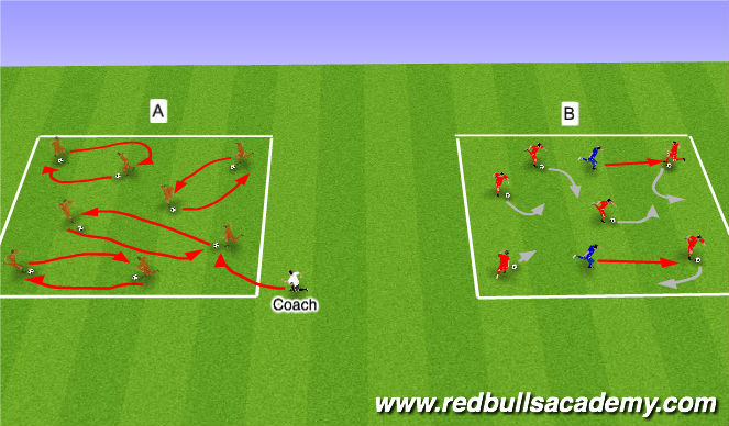 Football/Soccer Session Plan Drill (Colour): Warm Up: Part I
