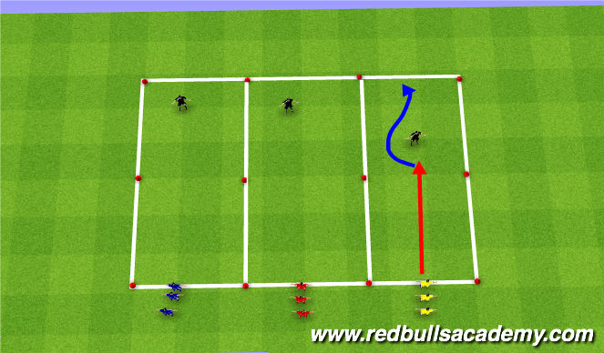 Football/Soccer Session Plan Drill (Colour): SAQ-Development of motor skills