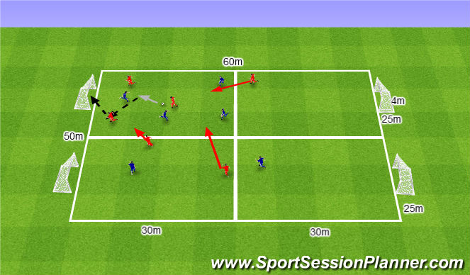 Football/Soccer Session Plan Drill (Colour): Gra nr 181. 6v6 i 4 zones. 6v6 w czterech srtefach.
