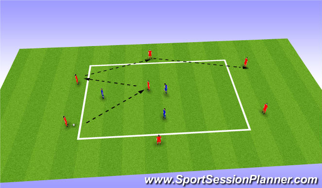 Football/Soccer Session Plan Drill (Colour): Warm up - El Rondo