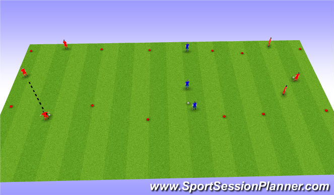Football/Soccer Session Plan Drill (Colour): 1v1 domination
