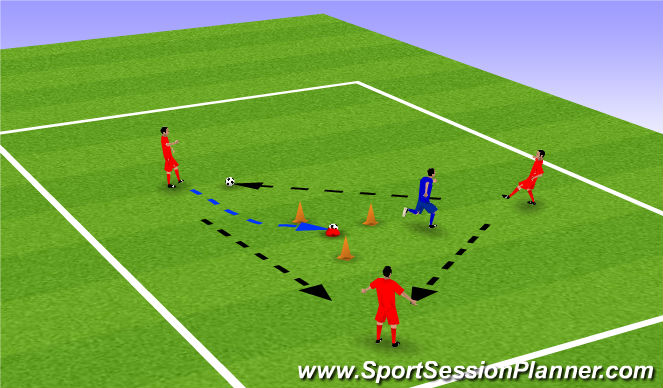 Football/Soccer Session Plan Drill (Colour): Guard the castle