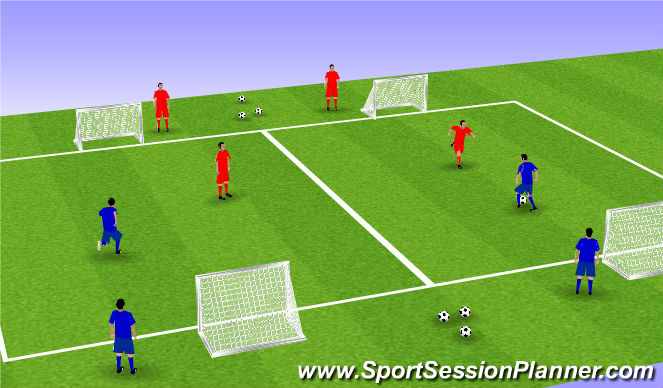 Football/Soccer Session Plan Drill (Colour): 2v2 Pass before score