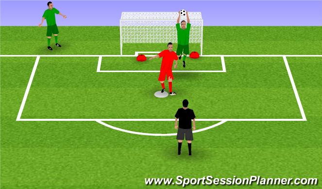 Football/Soccer Session Plan Drill (Colour): Passive attacker