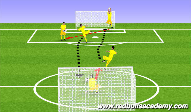 Football/Soccer Session Plan Drill (Colour): keeper wars kicking punting throwing