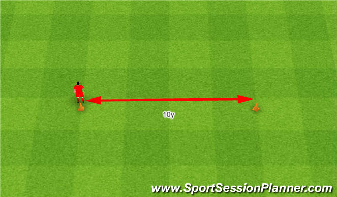 Football/Soccer Session Plan Drill (Colour): Lateral. Bokiem.