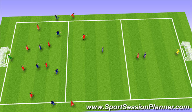 Football/Soccer Session Plan Drill (Colour): Transition and Support in a 3 zone Dynamic Game