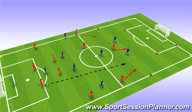 Football/Soccer Session Plan Drill (Colour): Counter Attack POP
