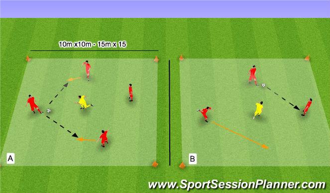 Football/Soccer Session Plan Drill (Colour): Skill Training: STB