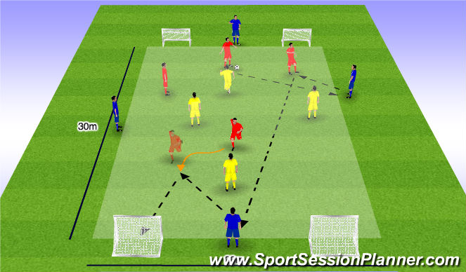 Football/Soccer Session Plan Drill (Colour): Skill Game: STB