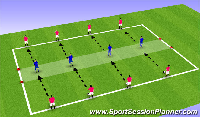 Football/Soccer Session Plan Drill (Colour): Turning in channels