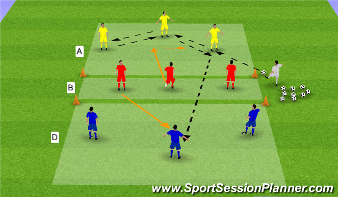 Football/Soccer Session Plan Drill (Colour): Skill Training: STB