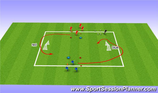 Football/Soccer Session Plan Drill (Colour): 1 V 1 ; 2 V 2