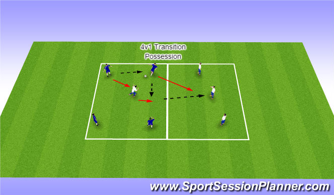 Football/Soccer Session Plan Drill (Colour): 4v1 Transitional Possession
