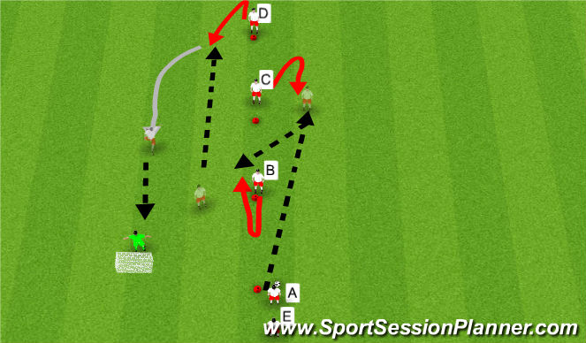 Football/Soccer Session Plan Drill (Colour): passing combo and finish