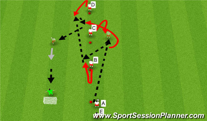 Football/Soccer Session Plan Drill (Colour): passing combo 2