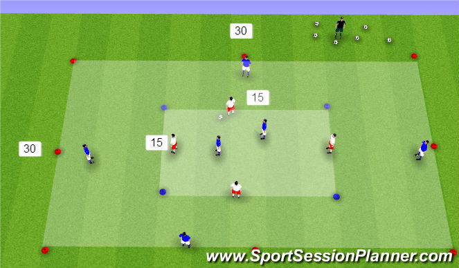 Football/Soccer Session Plan Drill (Colour): The sunken rondo