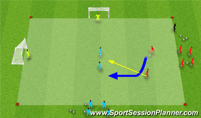 Football/Soccer Session Plan Drill (Colour): 2v2 attack and defend