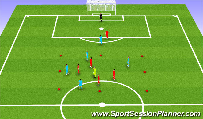 Football/Soccer Session Plan Drill (Colour): Possession to finish