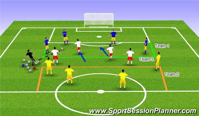 Football/Soccer Session Plan Drill (Colour): 4v2 Zones