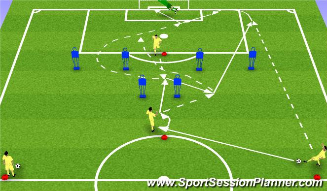 Football/Soccer Session Plan Drill (Colour): Atak pozycyjny - boczna strefa