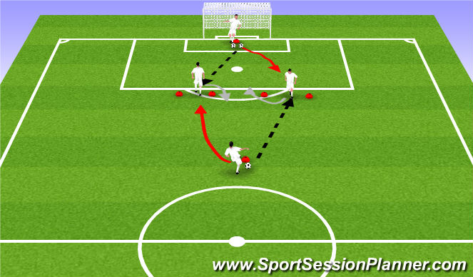 Football/Soccer Session Plan Drill (Colour): WU - Intro to turns