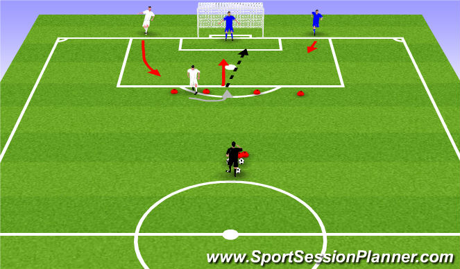 Football/Soccer Session Plan Drill (Colour): WU - Turn + Shot
