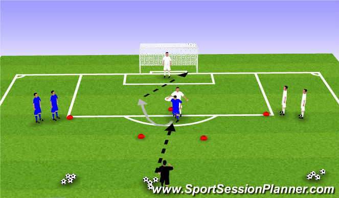 Football/Soccer Session Plan Drill (Colour): 1v1 with back to goal