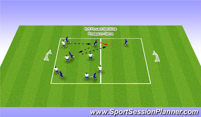 Football/Soccer Session Plan Drill (Colour): 6v6 Forward-Set-Slide Possession Game