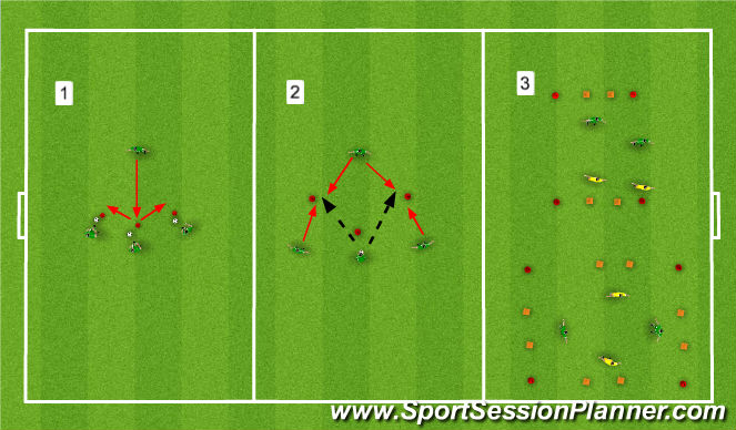 Football/Soccer Session Plan Drill (Colour): Blocking/Spreading/Smothering