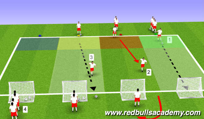 Football/Soccer Session Plan Drill (Colour): Passing game (Main Theme)