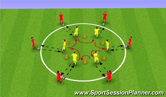 Football/Soccer Session Plan Drill (Colour): Skill Intro: STB
