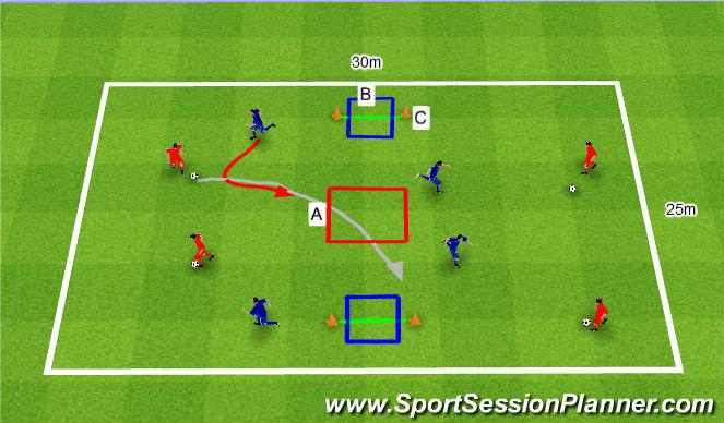 Football/Soccer Session Plan Drill (Colour): Gra nr 24. 1v1/2v2/4v4.