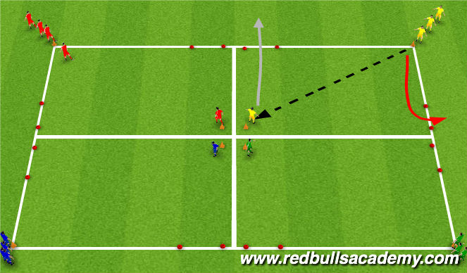 Football/Soccer Session Plan Drill (Colour): Technical-Semi Opposed