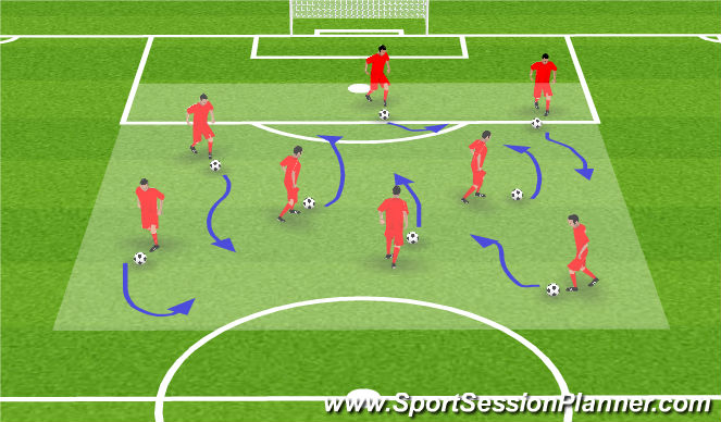 Football/Soccer Session Plan Drill (Colour): Skill Intro: RWB