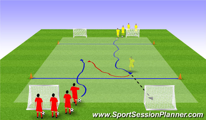 Football/Soccer Session Plan Drill (Colour): Skill Training: RWB
