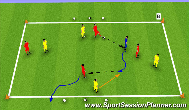 Football/Soccer Session Plan Drill (Colour): Skill Game: RWB