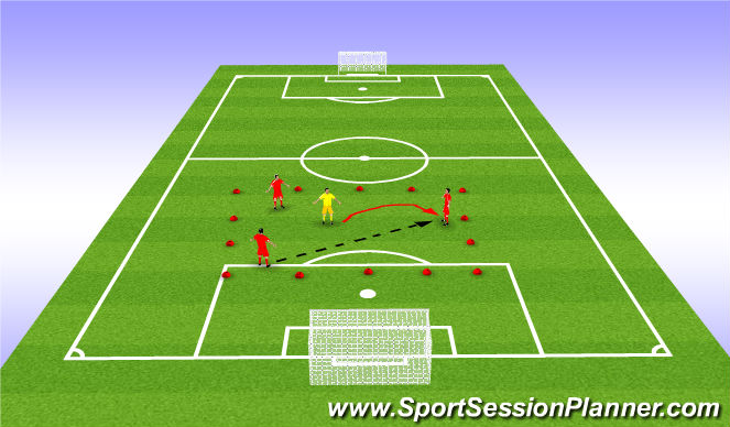 Football/Soccer Session Plan Drill (Colour): Techical Warm Up