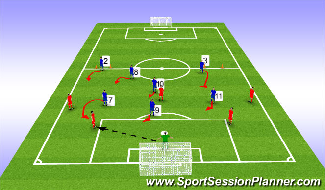 Football/Soccer Session Plan Drill (Colour): Expanded Sided