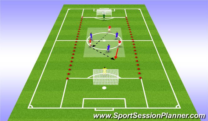 Football/Soccer Session Plan Drill (Colour): Part - forward runs to a finish