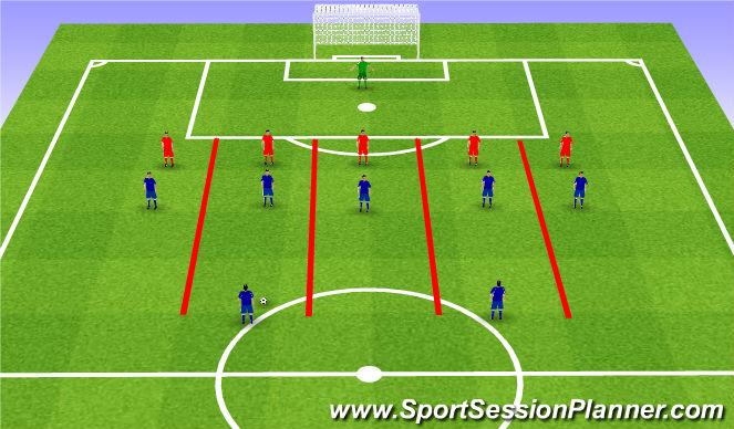 Football/Soccer Session Plan Drill (Colour): Defending as a zonal back 5. Bronienie w strefie piątką z tyłu.