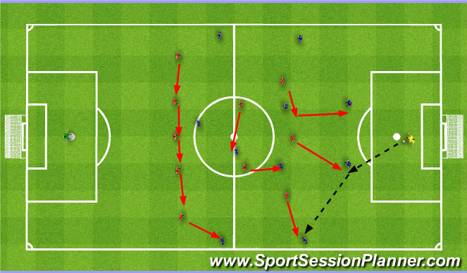 Football/Soccer Session Plan Drill (Colour): Pressing.
