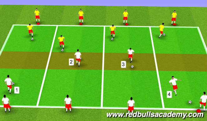Football/Soccer Session Plan Drill (Colour): Turning technique (Main Theme)